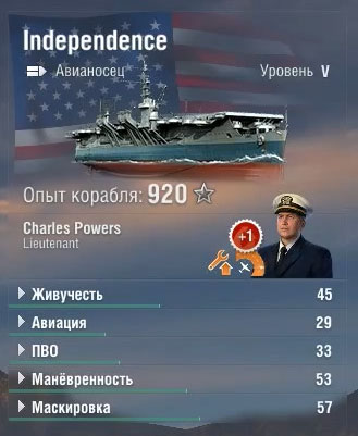 Характеристики авианосца Independence в World of warships