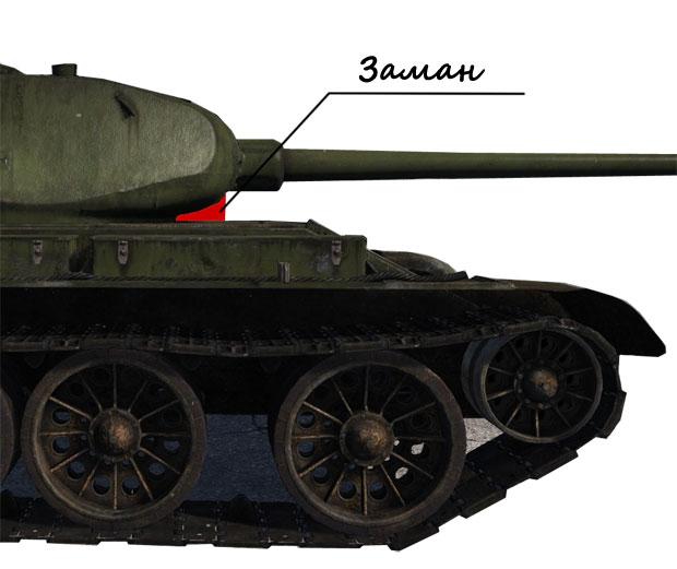 Заман - уязвимое место танка